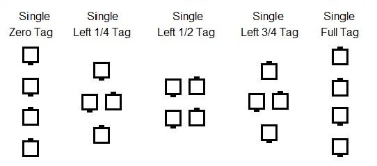 Extend-Left-Single